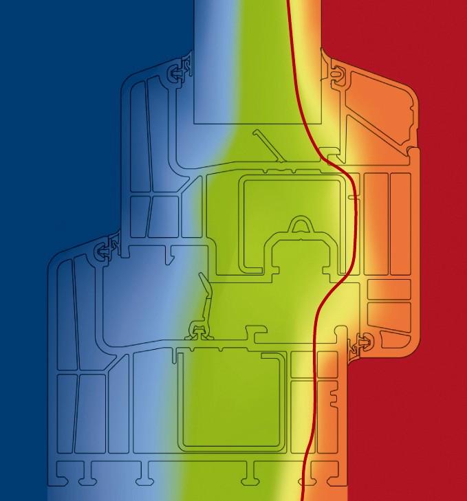 prerez energijsko učinkovitega okna